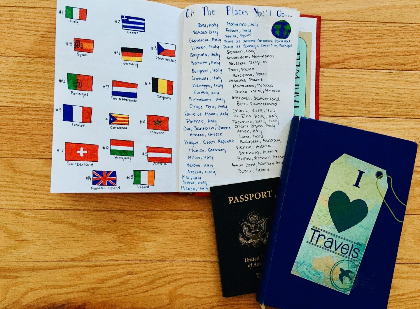 Keeping track of where I've been in my travel journal